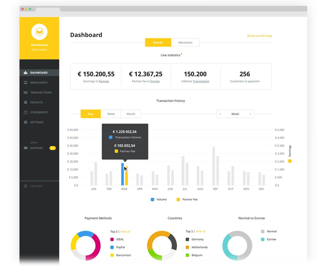 dashboard_partner_online_payment_platform